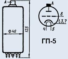 Лампа генераторная ГП-5