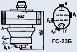 Лампа генераторная ГС-23Б