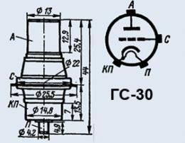 Лампа генераторная ГС-30