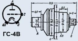 Лампа генераторная ГС-4В