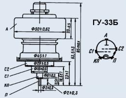 Лампа генераторная ГУ-33Б