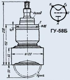 Лампа генераторная ГУ-58Б