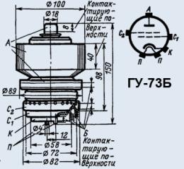 Лампа генераторная ГУ-73Б
