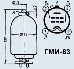 Лампа модуляторная ГМИ-83