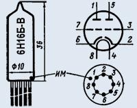 Buy Lamp finger-type 6N16B-V