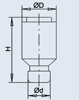 Comprar La inserción ПВД-I fusible 4А 380В