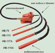 Купити Вібратори електромеханічні ручні із гнучким валом