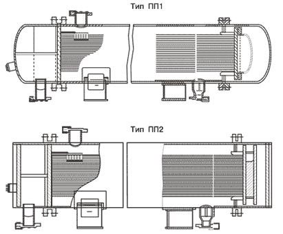 Купить Изготовление теплообменников 2ТЭ10Л, ЧМЭ, М62, ДР1, ТГМ-23В, Охладительный елемент ТЭП 60, 5ХМ, Топливоподогреватель ЧМЭ-3, Маслоохладитель УГП т-за ТГМ-4, ТГМ-6