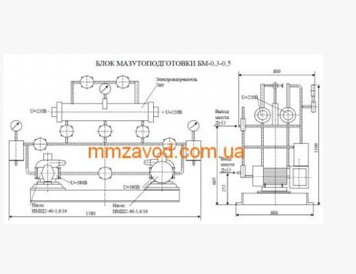 Блок мазутоподготовки БМ-0,3-0,5