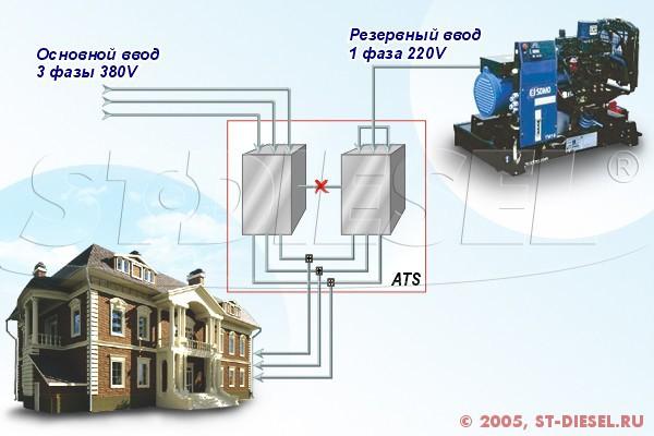 Электростанция однофазная для трехфазной сети