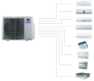 Wall Gree Multi inverter conditioner of the Free match series
