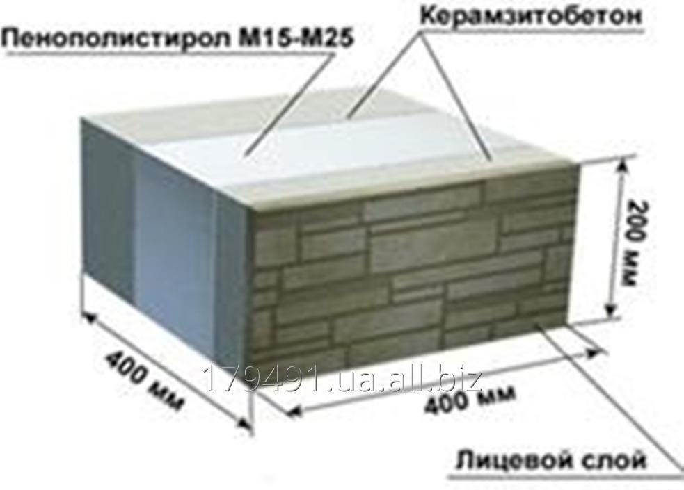 Buy The construction heatblock with exterior finish