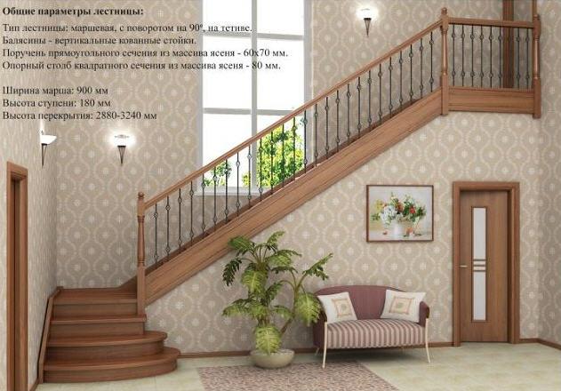 Лестницы для дома от производителя