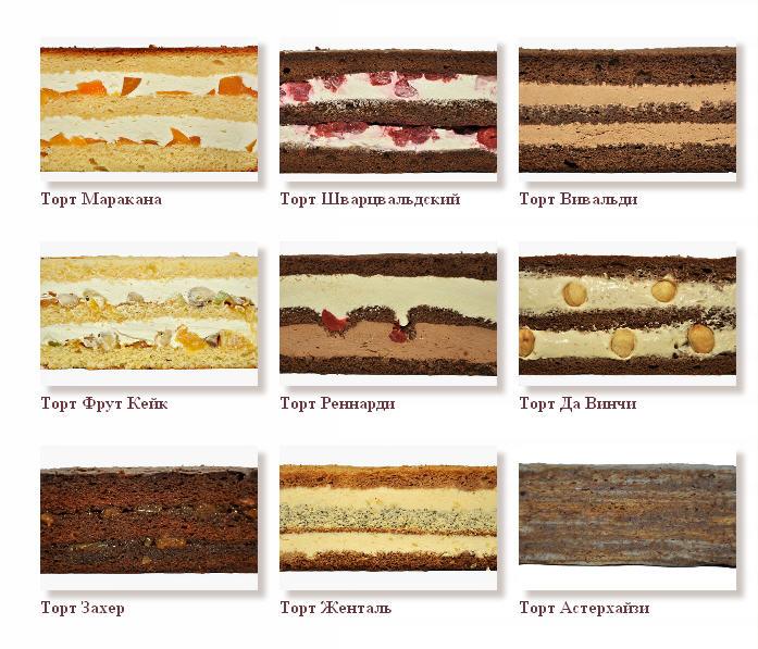 торт на заказ фото цена харьков