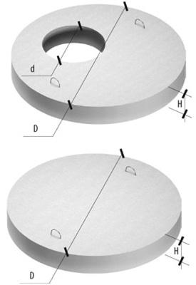 Крышка колодца марка ПП 10-1