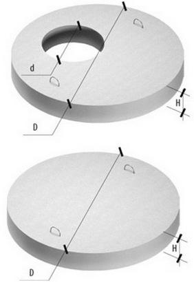 Крышка колодца марка ПП 15-1