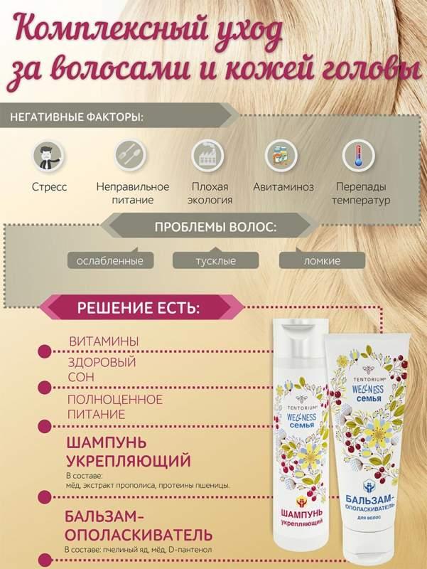 Бальзам-ополаскиватель для волос (200 мл)