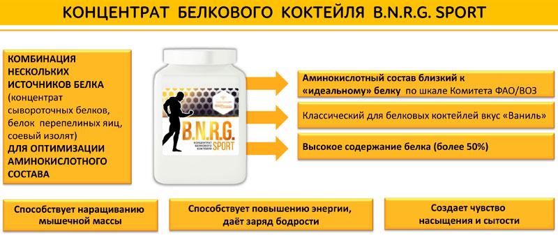 Концентрат белкового коктейля B.N.R.G. SPORT («БиЭнерджи») (500 г)
