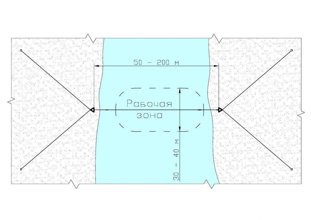 Kanatka Konstruktor