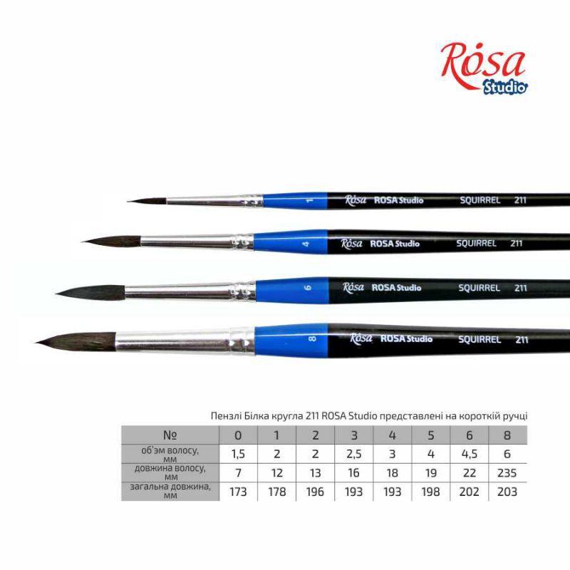 Белка круглая, 211, № 0, к. р. кисть ROSA Studio 18621100