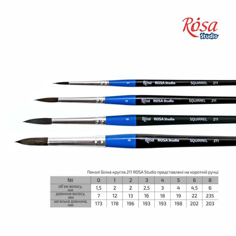 Белка круглая, 211, № 1, к. р. кисть ROSA Studio 18621101