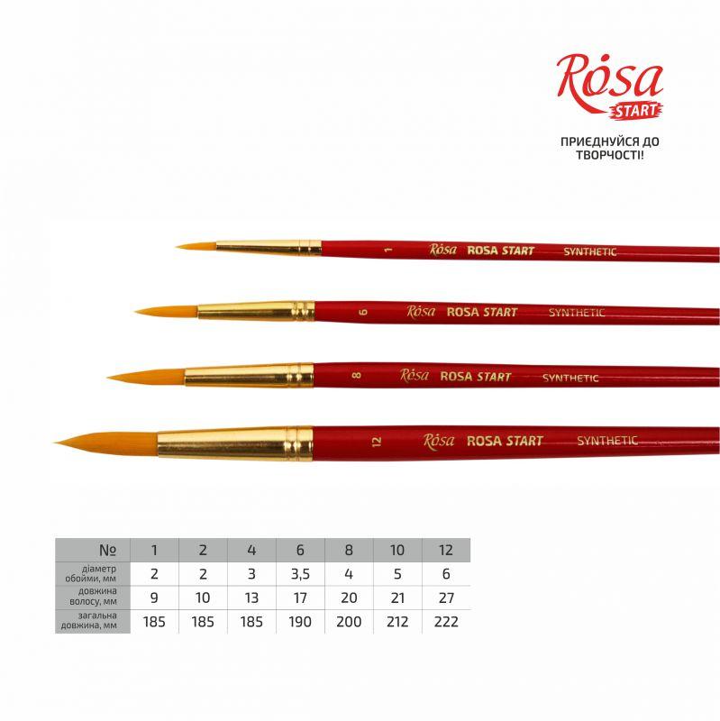 Синтетика круглая, № 1, к.р. кисть ROSA START 18750101