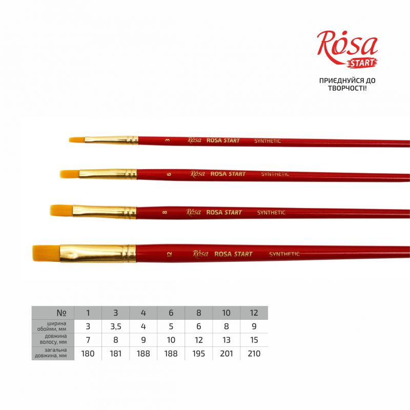 Синтетика плоская, № 1, к.р. кисть ROSA START 18750201