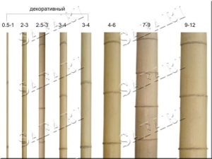 Ствол бамбука, бамбуковые обои, молднги, плинтуса и т.д купить в Киеве e1df14dcabb