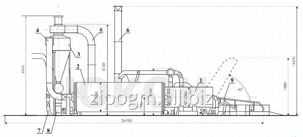 Buy The drying plant of the drum type AVM 1.5