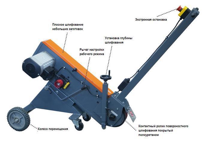 Мобильная шлифовальная машина RUNNER 75  Ширина ленты 75 мм / 2,95 дюйма