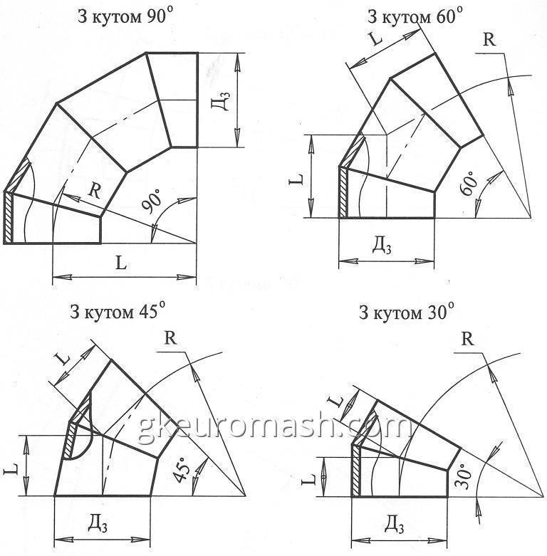 Отводы секционные с радиусом поворота 1,5Ду