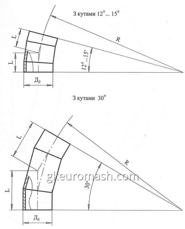 Отвод секционный с радиусом поворота 5Ду