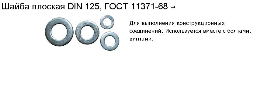 Buy Washer flat DIN 125