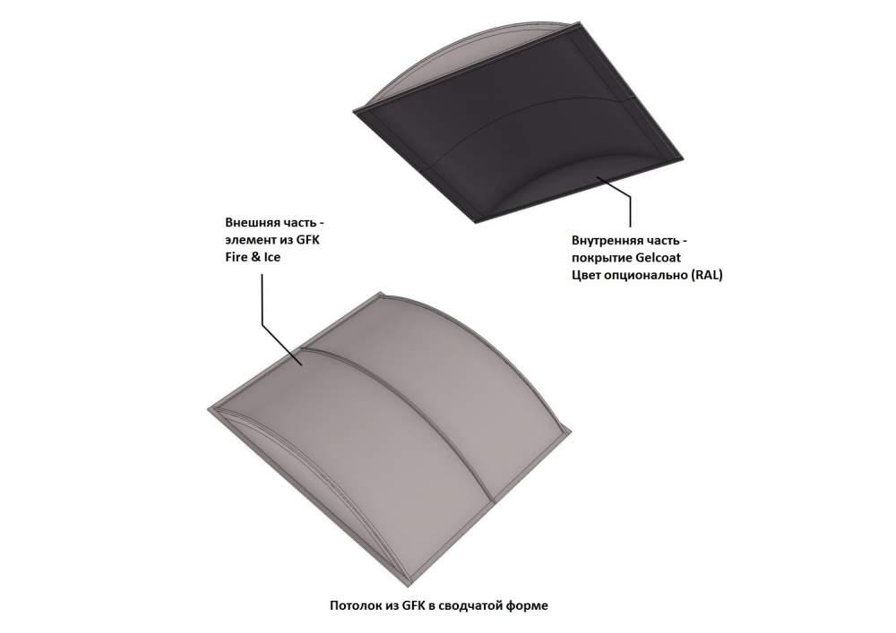 Потолок для паровой бани из GFK, сводчатая форма