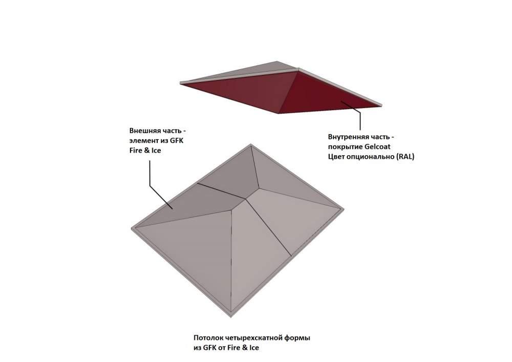 Потолочные элементы для паровой бани из GFK, четырехскатная форма
