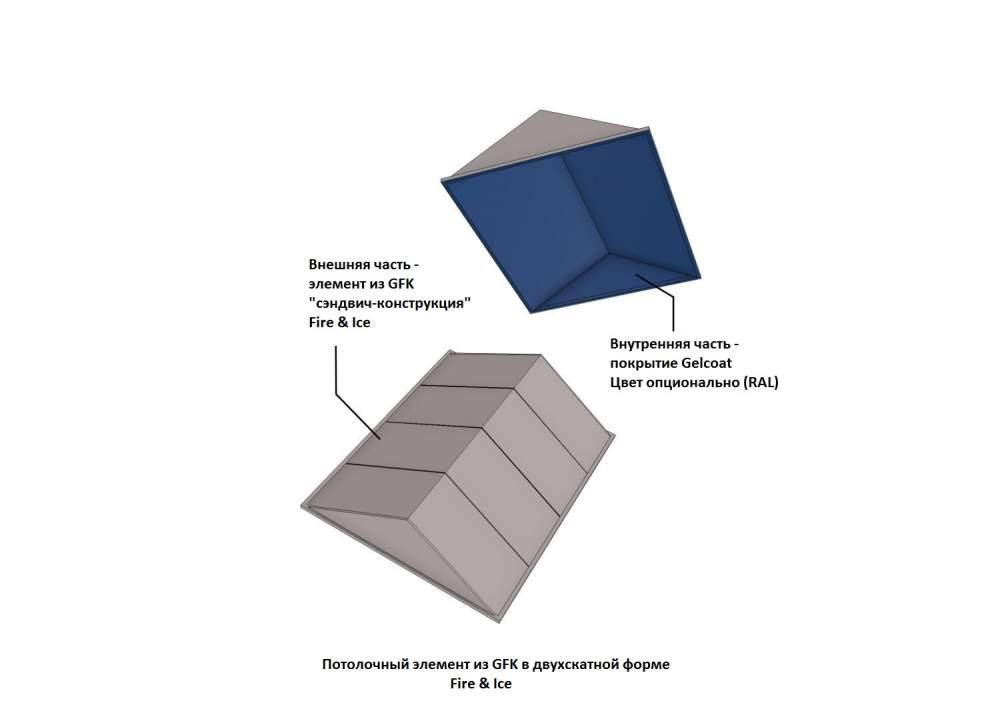 Потолочные элементы для паровой бани из GFK, двухскатная форма