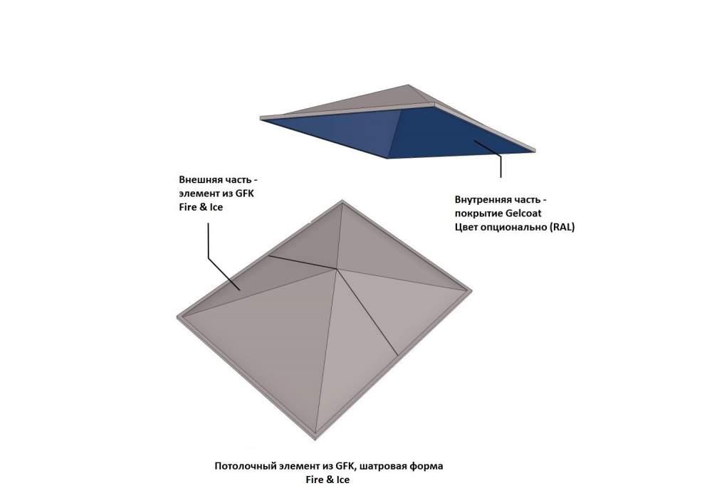 Потолочные элементы для паровой бани из GFK, шатровая форма