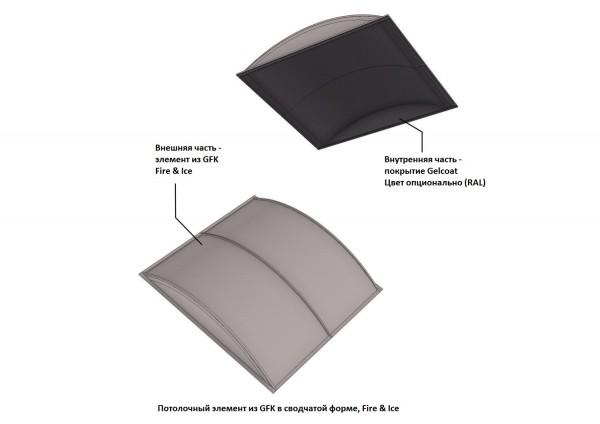 Потолочные элементы для паровой бани из GFK, сводчатая форма