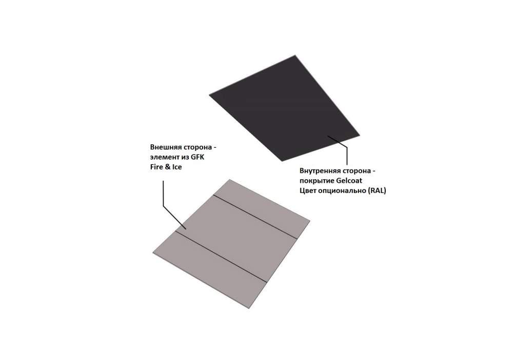 Потолочные элементы для паровой бани из GFK, плоские