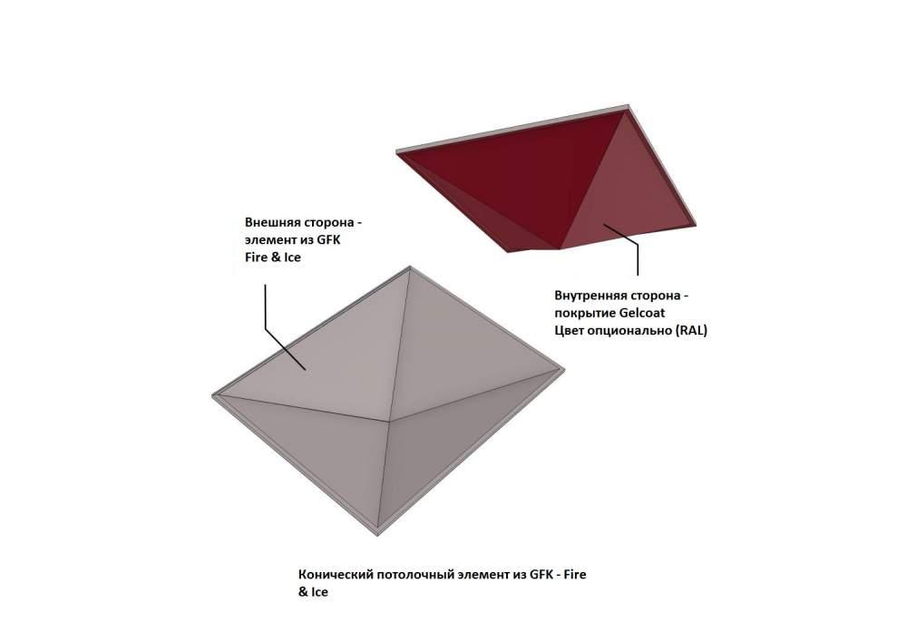 Потолочные элементы для паровой бани из GFK, конус