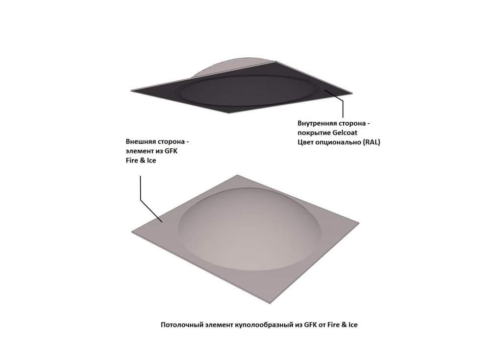 Потолочные элементы для паровой бани из GFK, купол