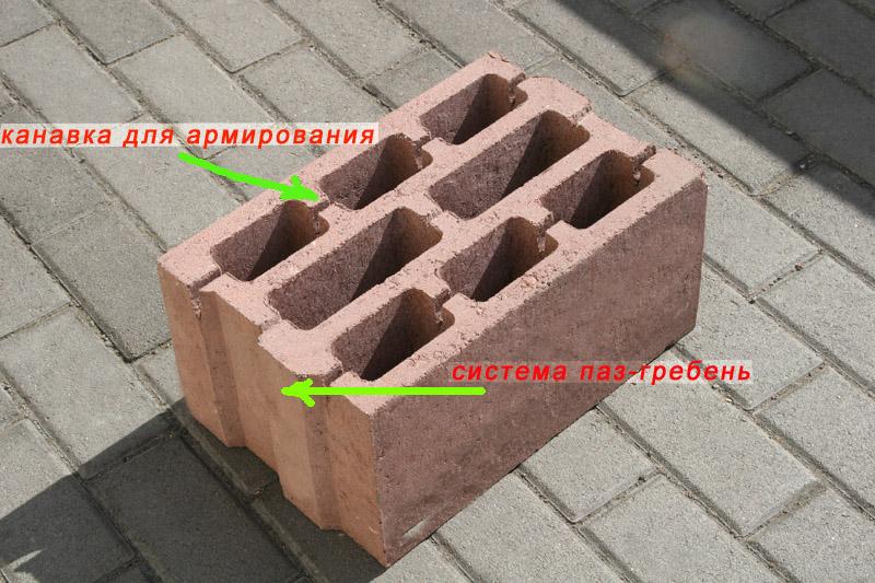 Шлакоблок цементный, стеновой 200х200х400мм