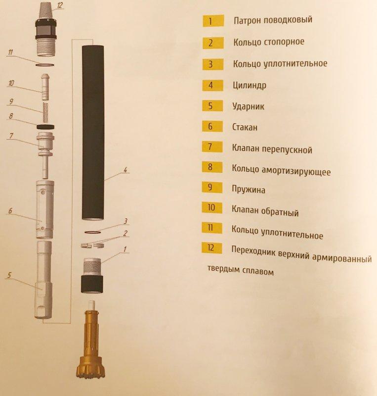 Пневмоударник DMR5,5-DHD350R МХ 830.00