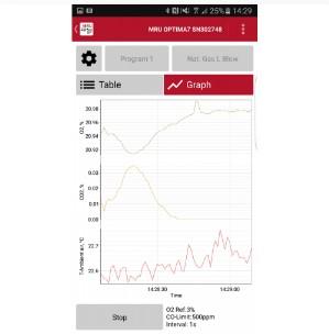 Купить Бесплатный мобильное приложение MRU для Android и iOS MRU4u