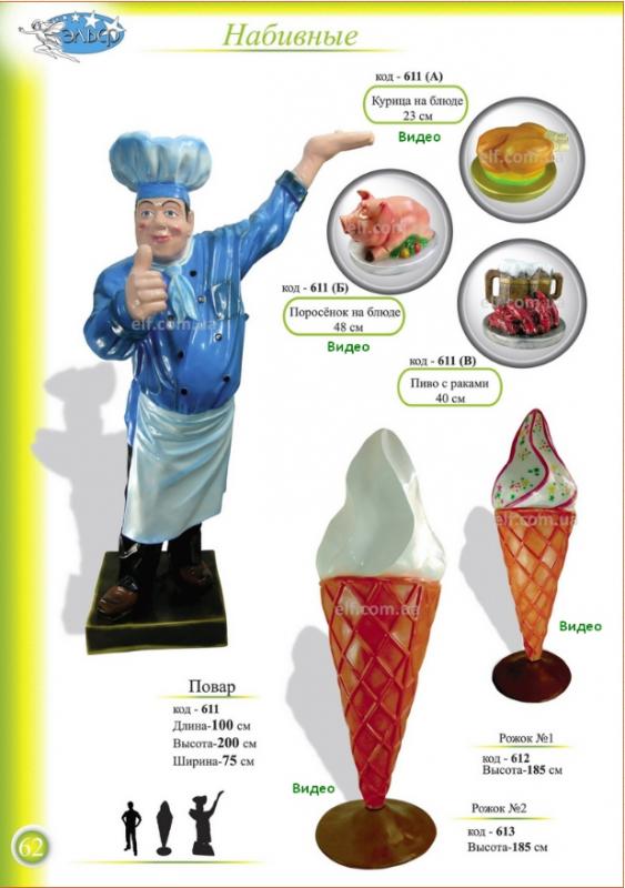 Купить Фигуры набивные Повар, Мороженое, Блюда