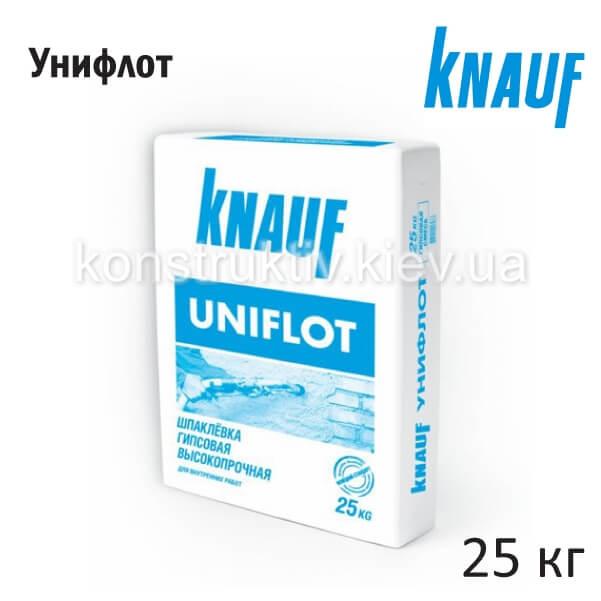 Шпатлевка Кнауф Унифлот (Knauf Uniflot), 25 кг
