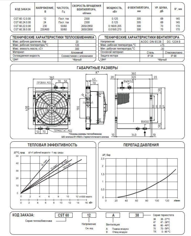Buy Ship equipment