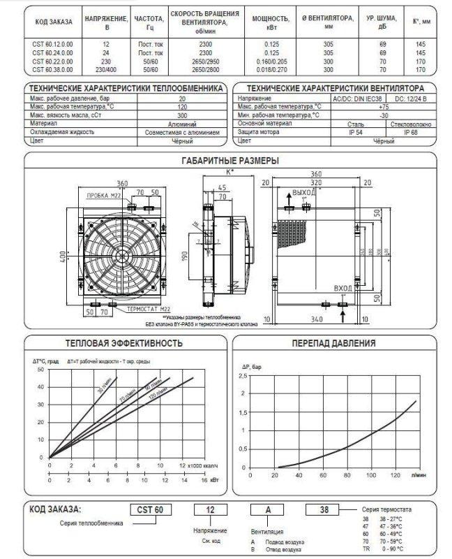 Купить Маслоохладитель воздушный теплообменник, радиатор, теплообменный агрегат до 120 л/мин Ciesse Италия