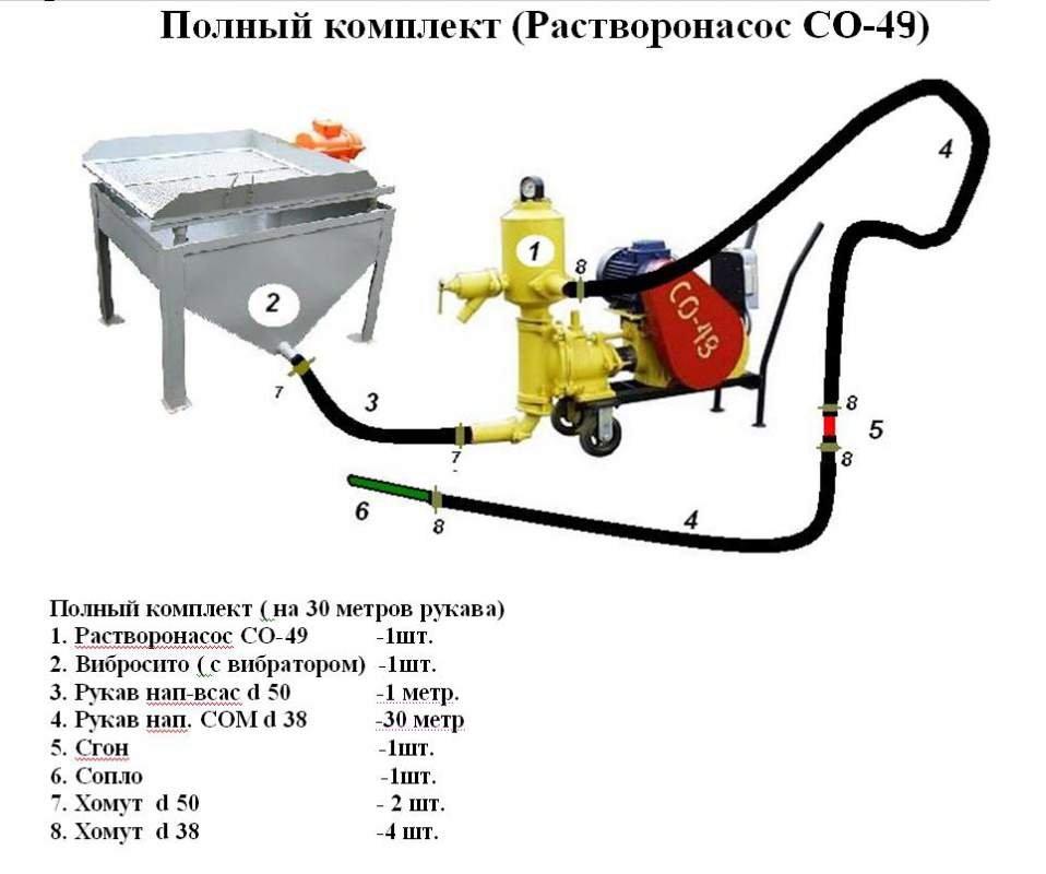 Растворонасос СО-50; СО-49