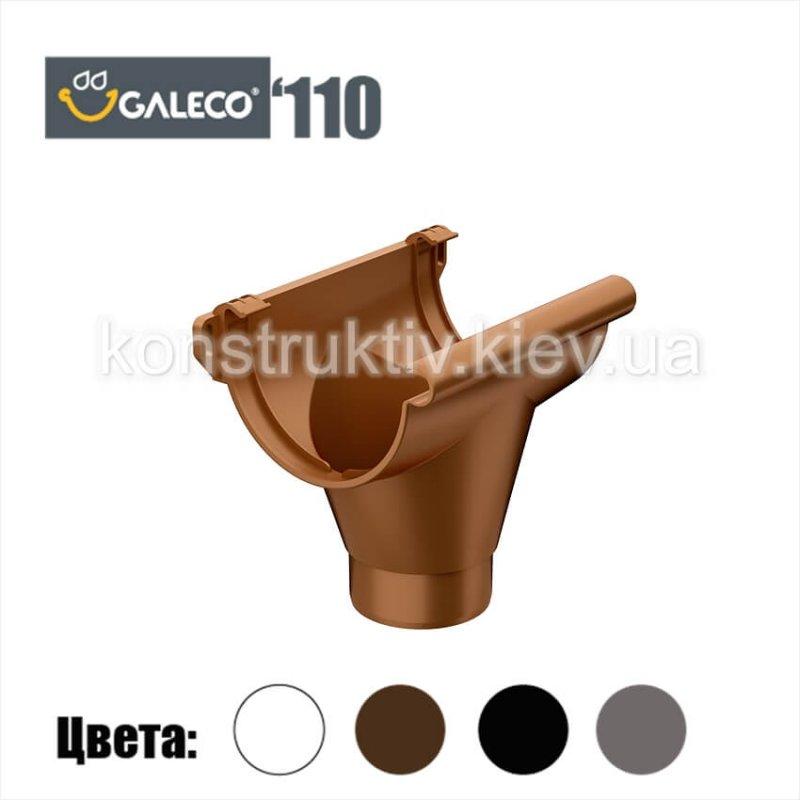 Воронка сливная, Galeco 110